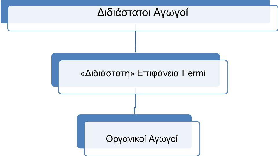Διδιάστατοι Αγωγοί «Διδιάστατη» Επιφάνεια Fermi Οργανικοί Αγωγοί
