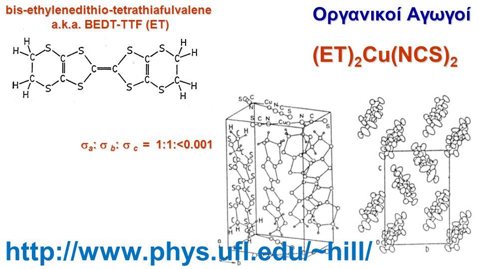 bis-ethylenedithio-tetrathiafulvalene a.k.a. BEDT-TTF (ET) a.k.a. BEDT-TTF (ET) Οργανικοί Αγωγοί (ET) 2 Cu(NCS) 2  a :  b :  c = 1:1:<0.001 http://