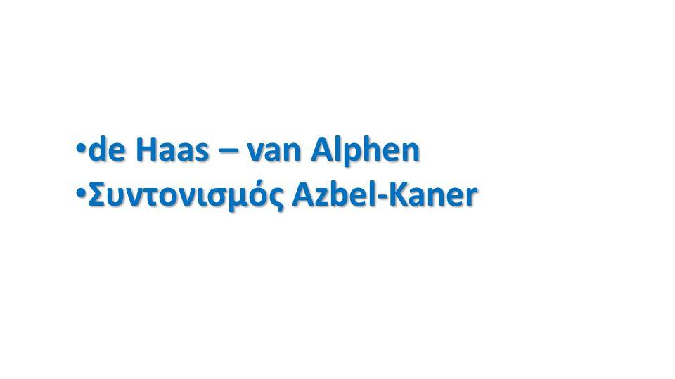de Haas – van Alphen de Haas – van Alphen Συντονισμός Azbel-Kaner Συντονισμός Azbel-Kaner