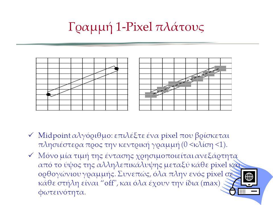 Midpoint αλγόριθμο: επιλέξτε ένα pixel που βρίσκεται πλησιέστερα προς την κεντρική γραμμή (0 <κλίση <1).
