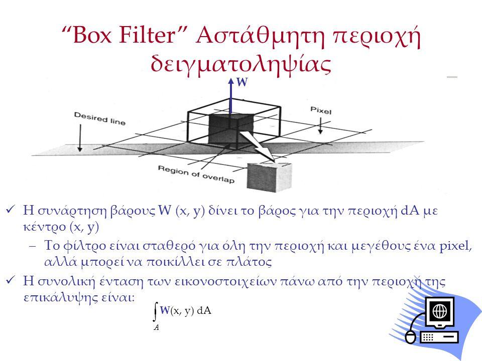 Η συνάρτηση βάρους W (x, y) δίνει το βάρος για την περιοχή dA με κέντρο (x, y) –Το φίλτρο είναι σταθερό για όλη την περιοχή και μεγέθους ένα pixel, αλλά μπορεί να ποικίλλει σε πλάτος Η συνολική ένταση των εικονοστοιχείων πάνω από την περιοχή της επικάλυψης είναι: Box Filter Αστάθμητη περιοχή δειγματοληψίας W(x, y) dA W