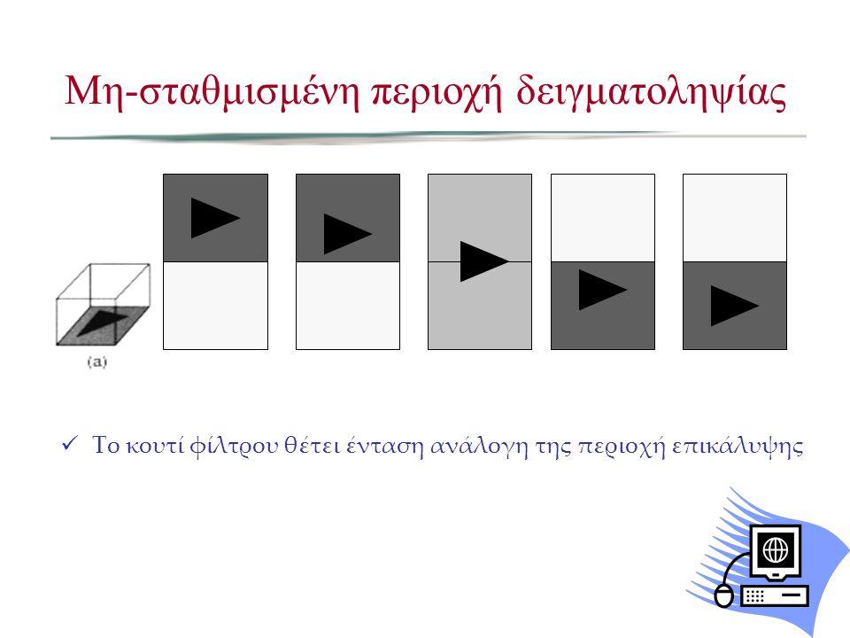 Το κουτί φίλτρου θέτει ένταση ανάλογη της περιοχή επικάλυψης Μη-σταθμισμένη περιοχή δειγματοληψίας
