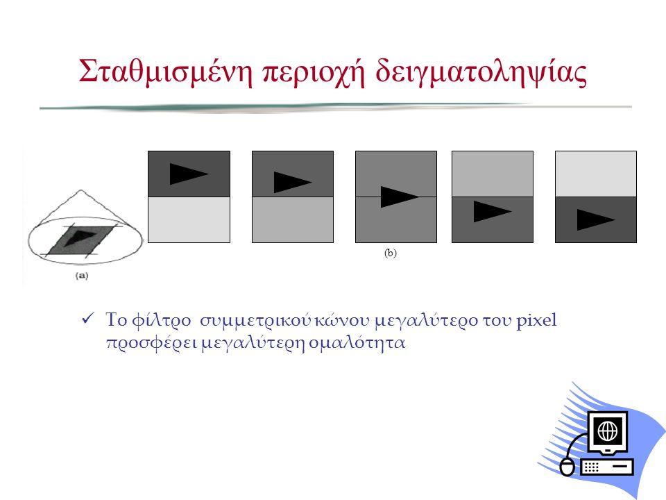Το φίλτρο συμμετρικού κώνου μεγαλύτερο του pixel προσφέρει μεγαλύτερη ομαλότητα Σταθμισμένη περιοχή δειγματοληψίας (b)