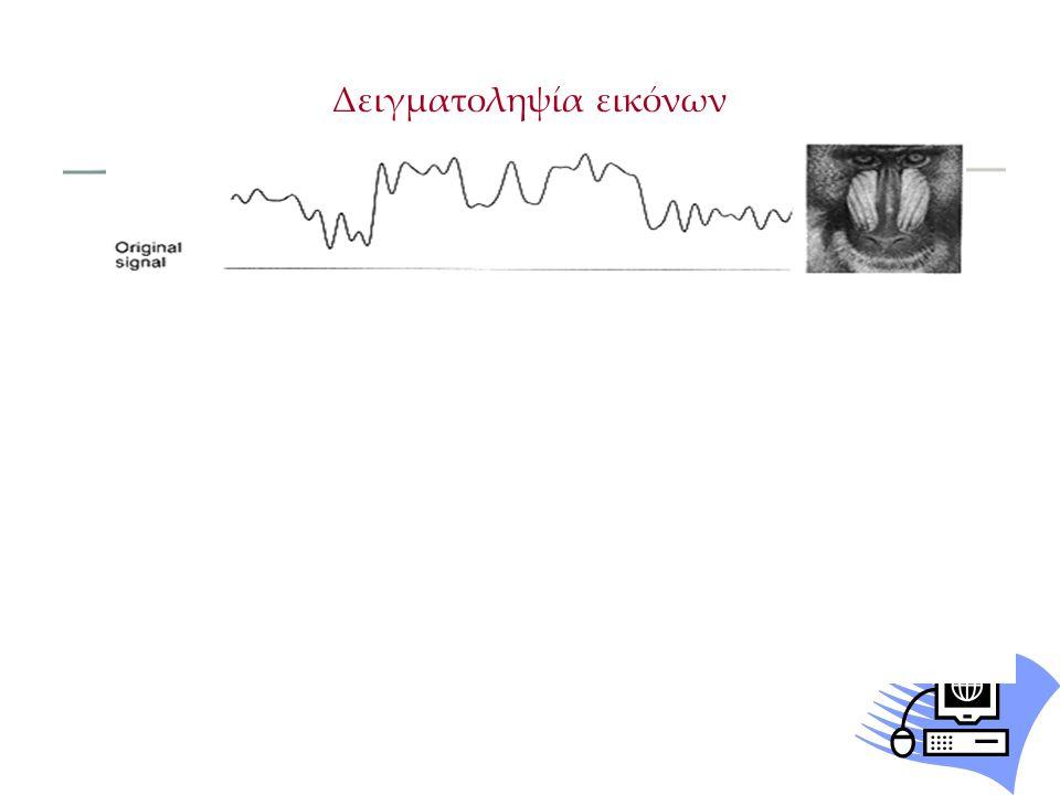 Σύνθεση Κυματομορφής