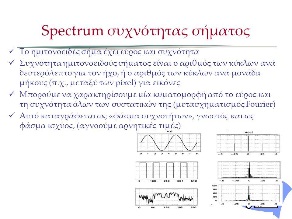 Το ημιτονοειδές σήμα έχει εύρος και συχνότητα Συχνότητα ημιτονοειδούς σήματος είναι ο αριθμός των κύκλων ανά δευτερόλεπτο για τον ήχο, ή ο αριθμός των κύκλων ανά μονάδα μήκους (π.χ., μεταξύ των pixel) για εικόνες Μπορούμε να χαρακτηρίσουμε μία κυματομορφή από το εύρος και τη συχνότητα όλων των συστατικών της (μετασχηματισμός Fourier) Αυτό καταγράφεται ως «φάσμα συχνοτήτων», γνωστός και ως φάσμα ισχύος, (αγνοούμε αρνητικές τιμές) Spectrum συχνότητας σήματος