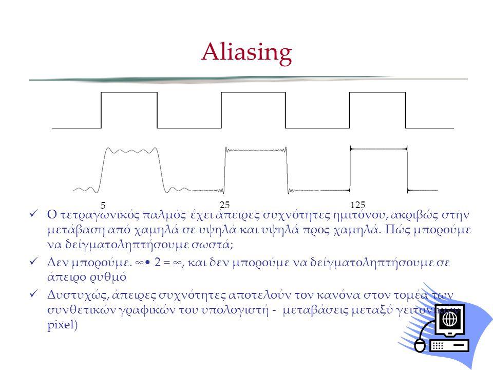 Ο τετραγωνικός παλμός έχει άπειρες συχνότητες ημιτόνου, ακριβώς στην μετάβαση από χαμηλά σε υψηλά και υψηλά προς χαμηλά.