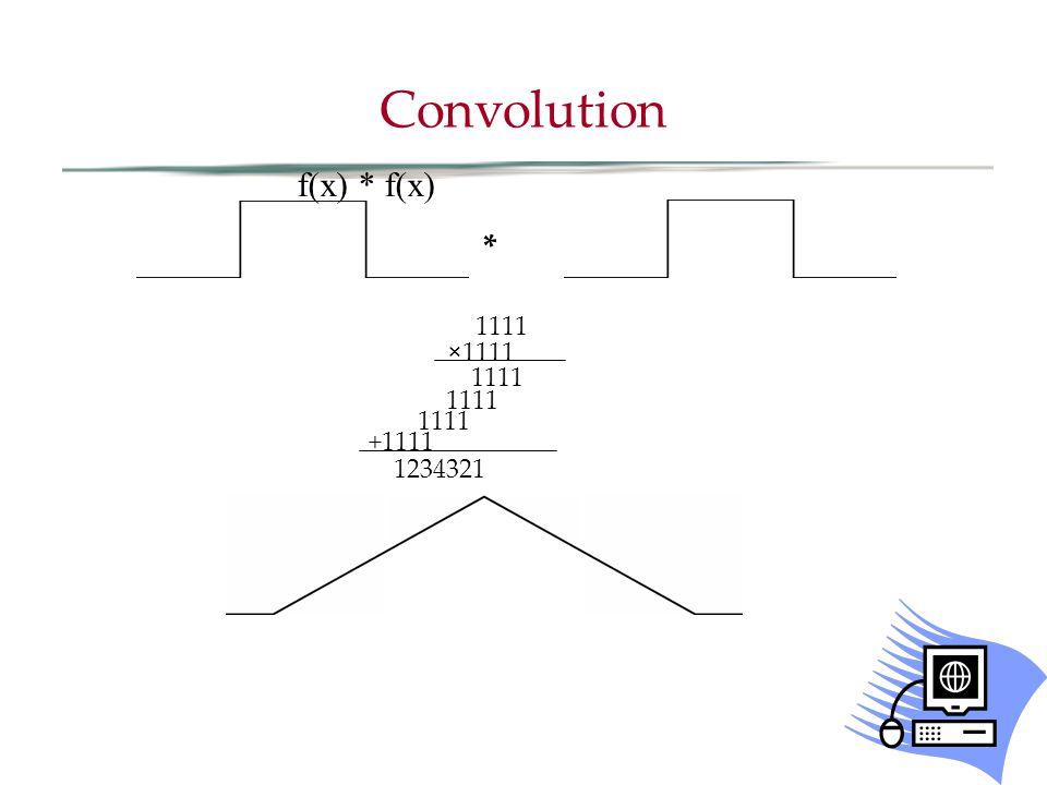 Convolution 1111 ×1111 1111 +1111 1234321 f(x) * f(x) *