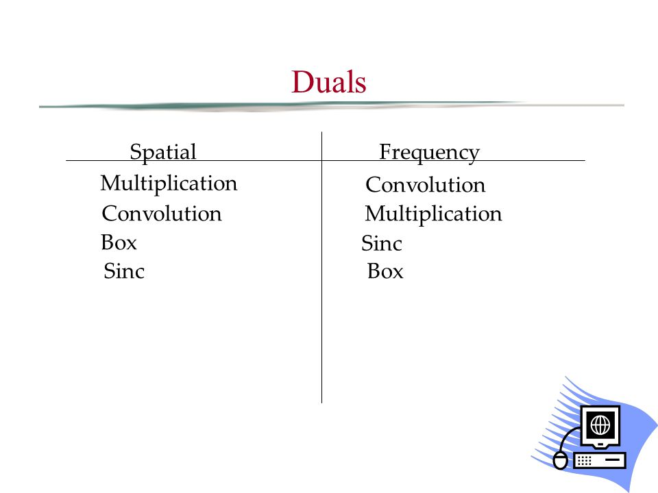 Duals SpatialFrequency Multiplication Convolution Multiplication Box Sinc BoxSinc