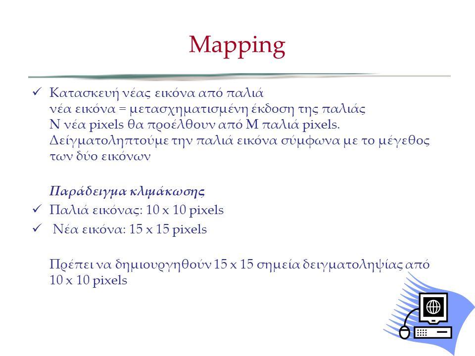 Mapping Κατασκευή νέας εικόνα από παλιά νέα εικόνα = μετασχηματισμένη έκδοση της παλιάς N νέα pixels θα προέλθουν από M παλιά pixels.