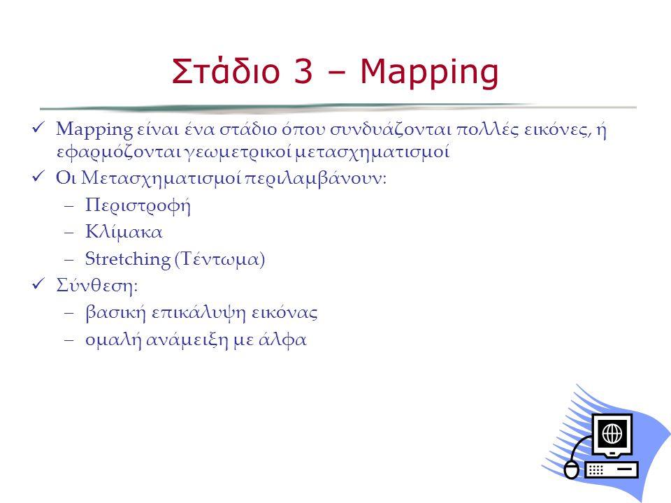 Mapping είναι ένα στάδιο όπου συνδυάζονται πολλές εικόνες, ή εφαρμόζονται γεωμετρικοί μετασχηματισμοί Οι Μετασχηματισμοί περιλαμβάνουν: –Περιστροφή –Κλίμακα –Stretching (Τέντωμα) Σύνθεση: –βασική επικάλυψη εικόνας –ομαλή ανάμειξη με άλφα Στάδιο 3 – Mapping