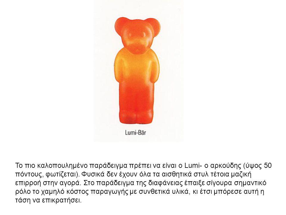 Το πιο καλοπουλημένο παράδειγμα πρέπει να είναι ο Lumi- ο αρκούδης (ύψος 50 πόντους, φωτίζεται).
