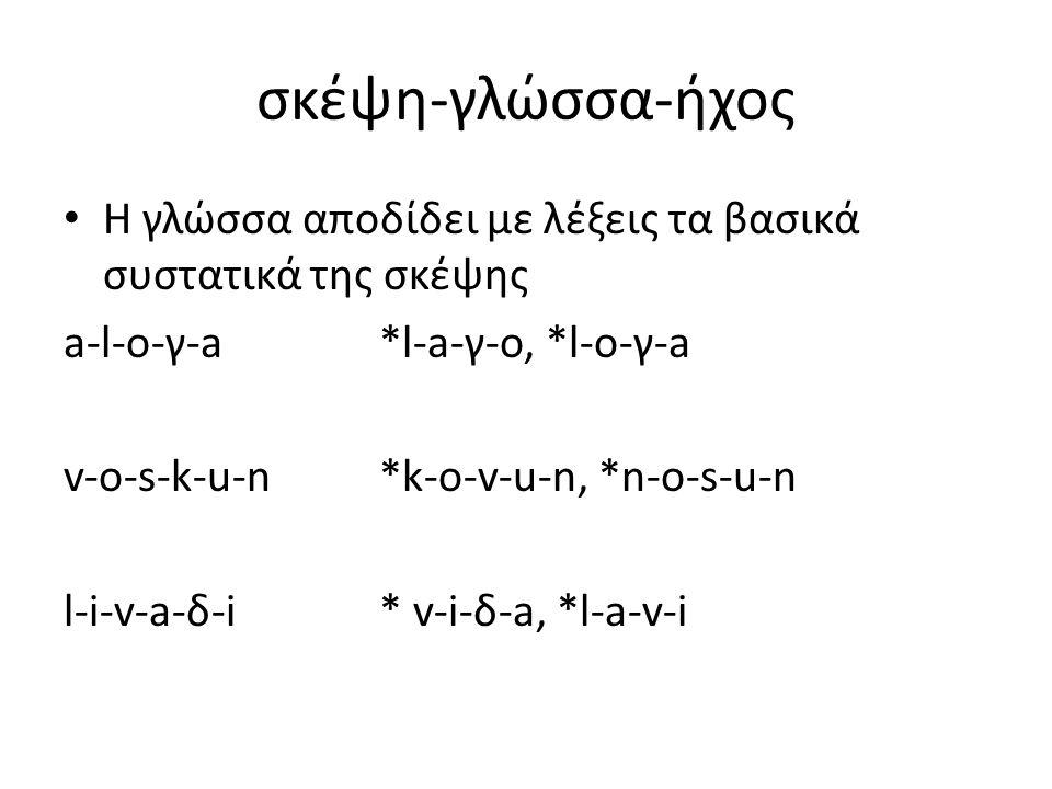 σκέψη-γλώσσα-ήχος Η γλώσσα αναπτύσσει τις μονάδες/ λέξεις σε μια σειρά/ γραμμή που παραπέμπει στην αρχική σκέψη ta aloγa voskunsto livaδi voskun sto livaδi ta aloγa sto livaδi voskun ta aloγa Συγκρίνετε σκέψη και ήχο: πού είναι «το άλογο» σε σχέση με το «λιβάδι»; Η γλώσσα διαμεσολαβεί ανάμεσα σε σειριακές/ γραμμικές (ήχοι-λέξεις) και μη σειριακές/ μη γραμμικές οντότητες (σκέψη).
