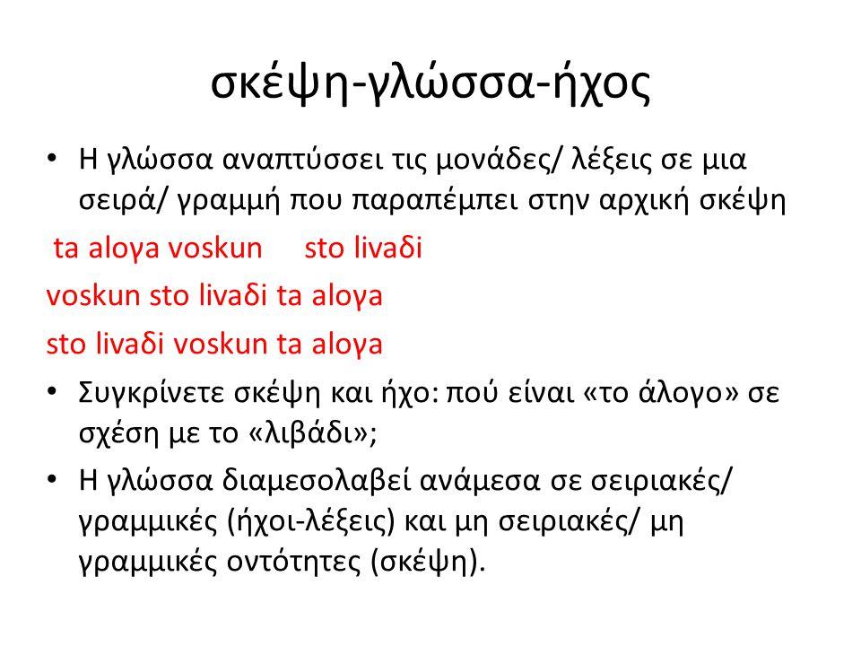 σκέψη-γλώσσα-ήχος Η γλώσσα αναπτύσσει τις μονάδες/ λέξεις σε μια σειρά/ γραμμή που παραπέμπει στην αρχική σκέψη ta aloγa voskunsto livaδi voskun sto l