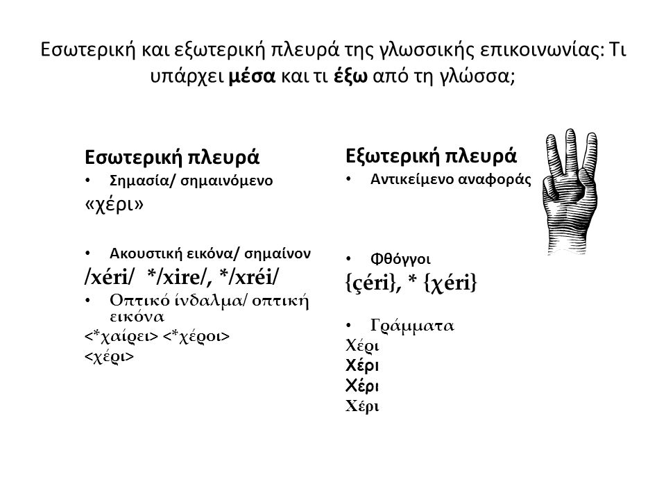 Εσωτερική και εξωτερική πλευρά της γλωσσικής επικοινωνίας: Τι υπάρχει μέσα και τι έξω από τη γλώσσα; Εσωτερική πλευρά Σημασία/ σημαινόμενο «χέρι» Ακουστική εικόνα/ σημαίνον /xéri/ */xire/, */xréi/ Οπτικό ίνδαλμα/ οπτική εικόνα Εξωτερική πλευρά Αντικείμενο αναφοράς Φθόγγοι {ҫéri}, * {χéri} Γράμματα Χέρι