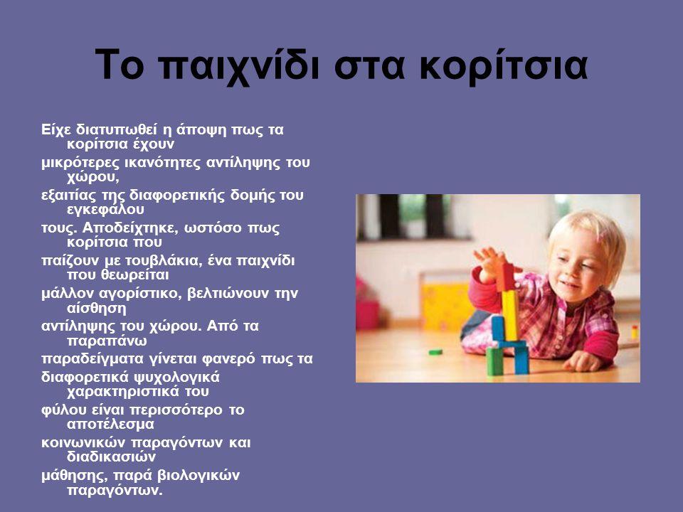 Το παιχνίδι στα κορίτσια Eίχε διατυπωθεί η άποψη πως τα κορίτσια έχουν μικρότερες ικανότητες αντίληψης του χώρου, εξαιτίας της διαφορετικής δομής του εγκεφάλου τους.