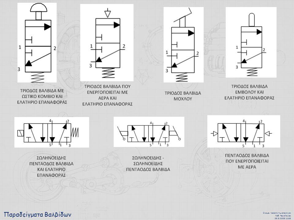 Παραδείγματα Βαλβίδων Όνομα : Λεκάκης Κωνσταντίνος Καθ. Τεχνολογίας 29/3/2009 11:59