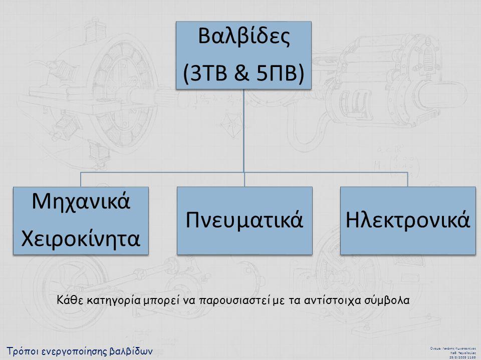 Τρόποι ενεργοποίησης βαλβίδων Όνομα : Λεκάκης Κωνσταντίνος Καθ.