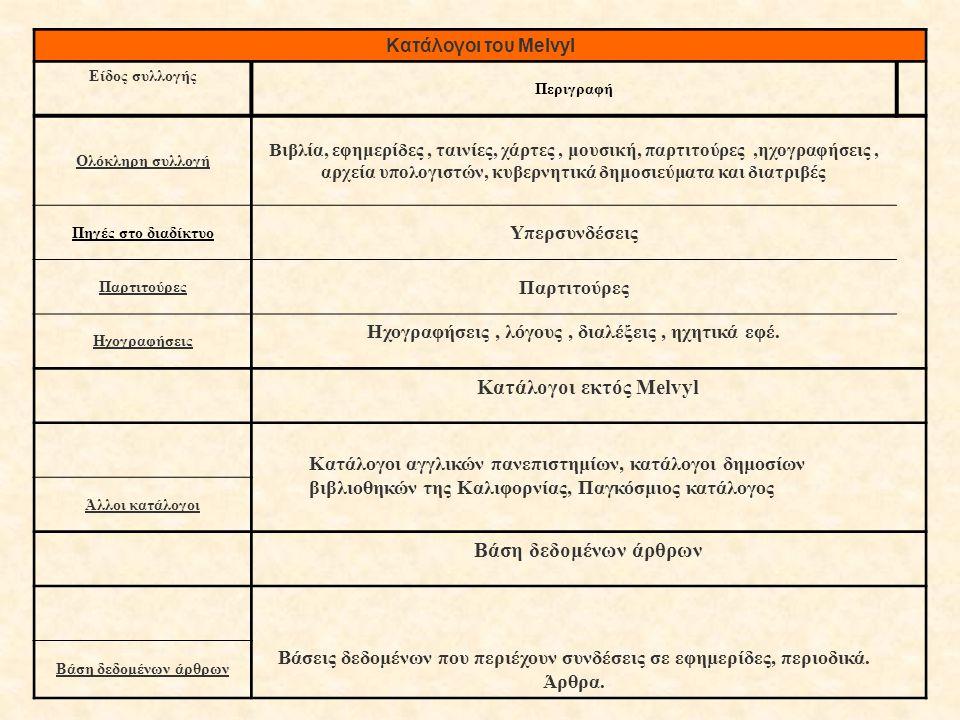 Κατάλογοι του Melvyl Είδος συλλογής Περιγραφή Ολόκληρη συλλογή Βιβλία, εφημερίδες, ταινίες, χάρτες, μουσική, παρτιτούρες,ηχογραφήσεις, αρχεία υπολογιστών, κυβερνητικά δημοσιεύματα και διατριβές Πηγές στο διαδίκτυο Υπερσυνδέσεις Παρτιτούρες Ηχογραφήσεις Ηχογραφήσεις, λόγους, διαλέξεις, ηχητικά εφέ.