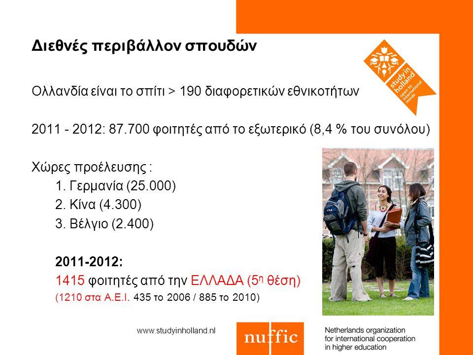 Διεθνές περιβάλλον σπουδών Ολλανδία είναι το σπίτι > 190 διαφορετικών εθνικοτήτων 2011 - 2012: 87.700 φοιτητές από το εξωτερικό (8,4 % του συνόλου) Χώ