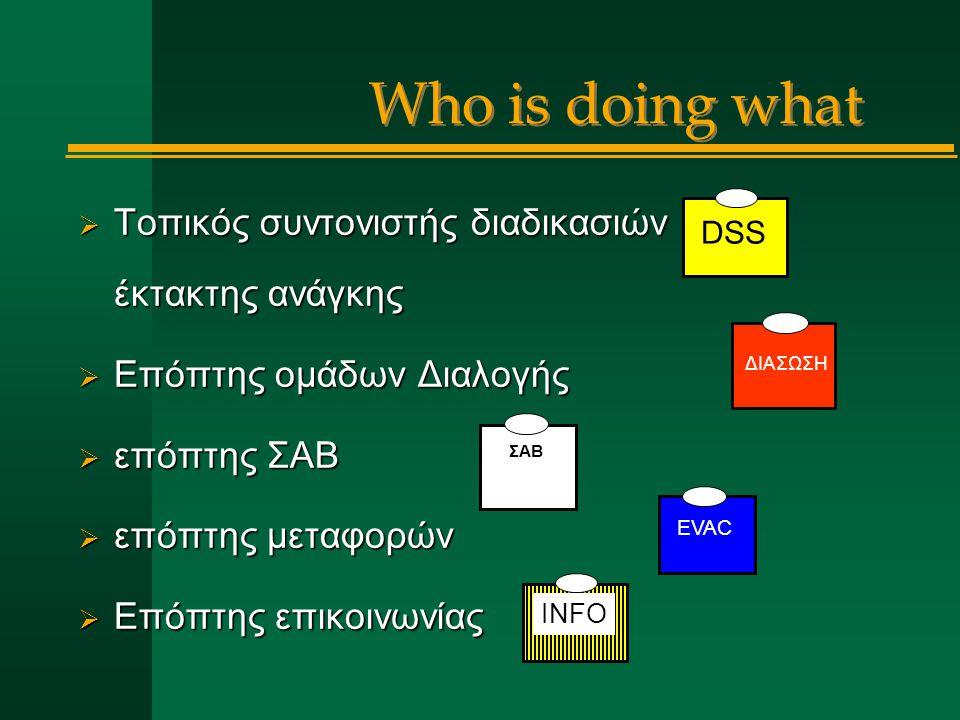 Who is doing what  Τοπικός συντονιστής διαδικασιών έκτακτης ανάγκης  Επόπτης ομάδων Διαλογής  επόπτης ΣΑΒ  επόπτης μεταφορών  Επόπτης επικοινωνίας DSS ΣΑΒ EVAC INFO ΔΙΑΣΩΣΗ