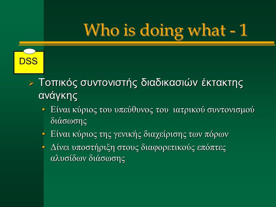 Who is doing what - 1  Τοπικός συντονιστής διαδικασιών έκτακτης ανάγκης Είναι κύριος του υπεύθυνος του ιατρικού συντονισμού διάσωσηςΕίναι κύριος του