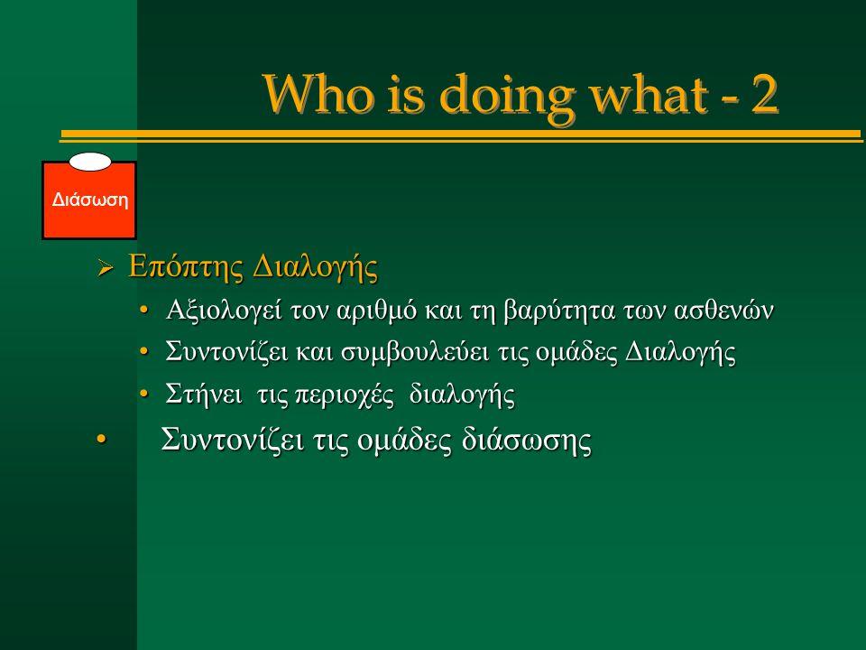 Who is doing what - 2  Επόπτης Διαλογής Αξιολογεί τον αριθμό και τη βαρύτητα των ασθενώνΑξιολογεί τον αριθμό και τη βαρύτητα των ασθενών Συντονίζει κ