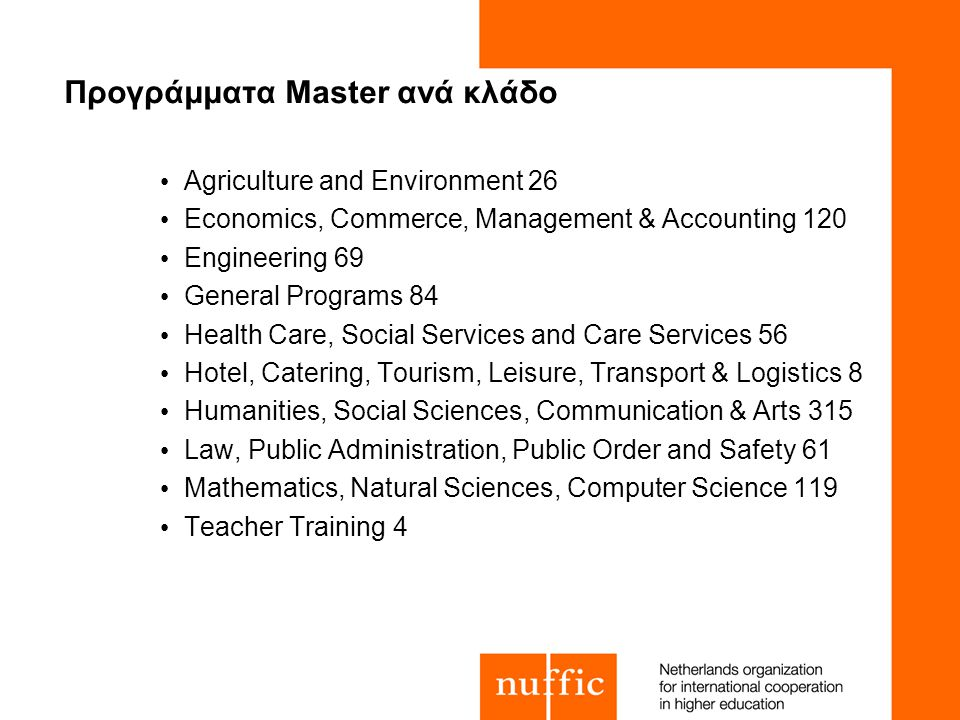 Προγράμματα Master ανά κλάδο Agriculture and Environment 26 Economics, Commerce, Management & Accounting 120 Engineering 69 General Programs 84 Health