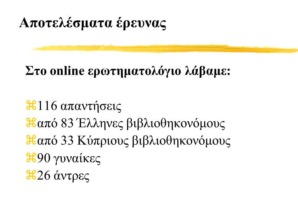 Αποτελέσματα έρευνας Στο online ερωτηματολόγιο λάβαμε: z116 απαντήσεις zαπό 83 Έλληνες βιβλιοθηκονόμους zαπό 33 Κύπριους βιβλιοθηκονόμους z90 γυναίκες z26 άντρες