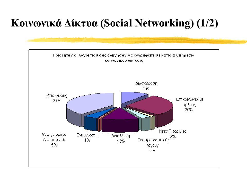 Κοινωνικά Δίκτυα (Social Networking) (1/2)
