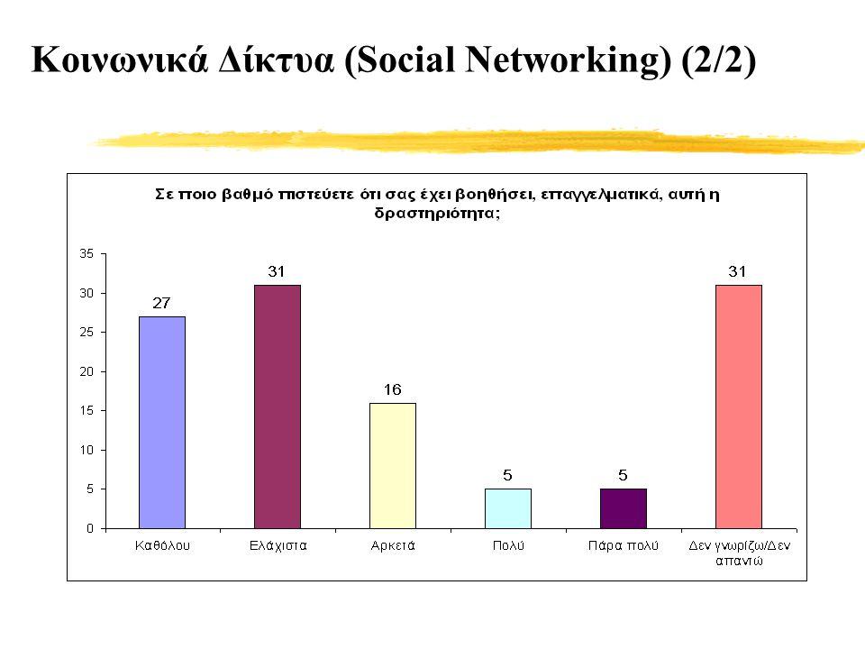Κοινωνικά Δίκτυα (Social Networking) (2/2)