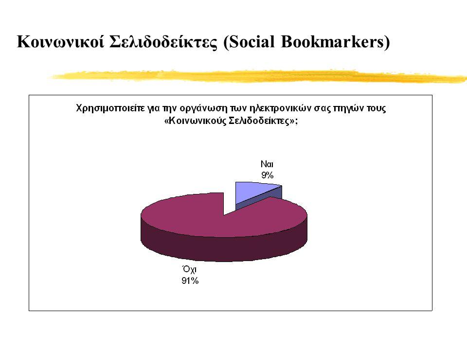 Κοινωνικοί Σελιδοδείκτες (Social Bookmarkers)
