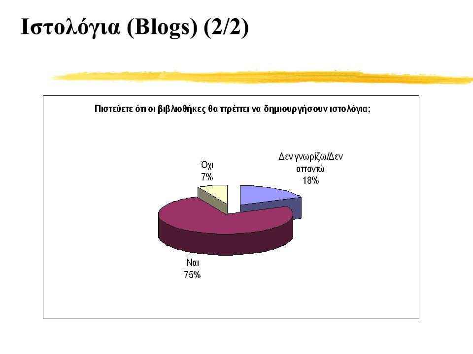 Ιστολόγια (Blogs) (2/2)