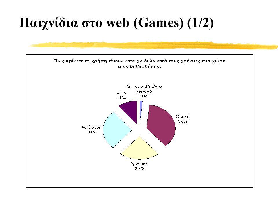 Παιχνίδια στο web (Games) (1/2)