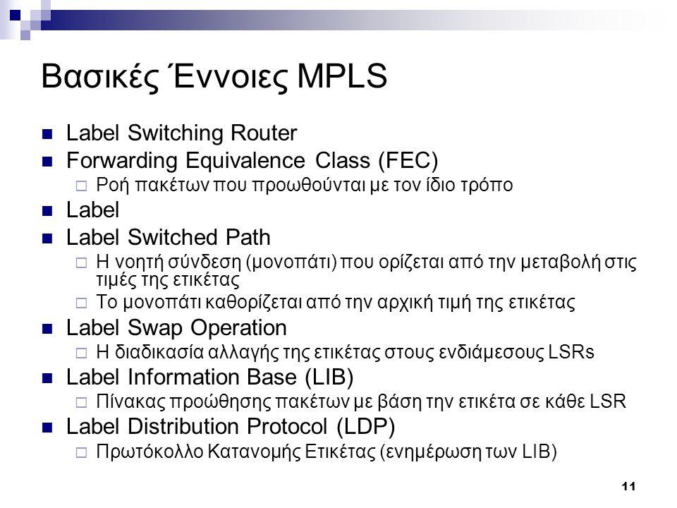 11 Βασικές Έννοιες MPLS Label Switching Router Forwarding Equivalence Class (FEC)  Ροή πακέτων που προωθούνται με τον ίδιο τρόπο Label Label Switched Path  Η νοητή σύνδεση (μονοπάτι) που ορίζεται από την μεταβολή στις τιμές της ετικέτας  Το μονοπάτι καθορίζεται από την αρχική τιμή της ετικέτας Label Swap Operation  Η διαδικασία αλλαγής της ετικέτας στους ενδιάμεσους LSRs Label Information Base (LIB)  Πίνακας προώθησης πακέτων με βάση την ετικέτα σε κάθε LSR Label Distribution Protocol (LDP)  Πρωτόκολλο Κατανομής Ετικέτας (ενημέρωση των LIB)