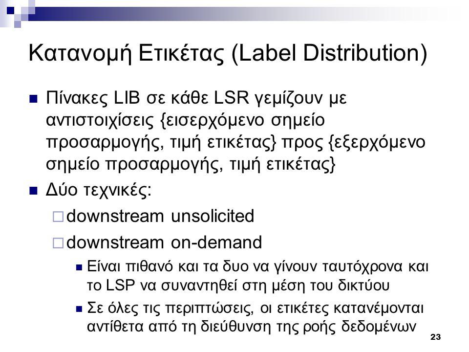 23 Κατανομή Ετικέτας (Label Distribution) Πίνακες LIB σε κάθε LSR γεμίζουν με αντιστοιχίσεις {εισερχόμενο σημείο προσαρμογής, τιμή ετικέτας} προς {εξερχόμενο σημείο προσαρμογής, τιμή ετικέτας} Δύο τεχνικές:  downstream unsolicited  downstream on-demand Είναι πιθανό και τα δυο να γίνουν ταυτόχρονα και το LSP να συναντηθεί στη μέση του δικτύου Σε όλες τις περιπτώσεις, οι ετικέτες κατανέμονται αντίθετα από τη διεύθυνση της ροής δεδομένων