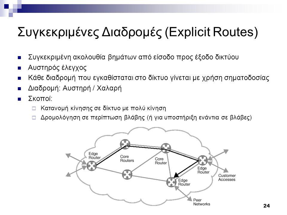 24 Συγκεκριμένες Διαδρομές (Explicit Routes) Συγκεκριμένη ακολουθία βημάτων από είσοδο προς έξοδο δικτύου Αυστηρός έλεγχος Κάθε διαδρομή που εγκαθίσταται στο δίκτυο γίνεται με χρήση σηματοδοσίας Διαδρομή: Αυστηρή / Χαλαρή Σκοποί:  Κατανομή κίνησης σε δίκτυο με πολύ κίνηση  Δρομολόγηση σε περίπτωση βλάβης (ή για υποστήριξη ενάντια σε βλάβες)