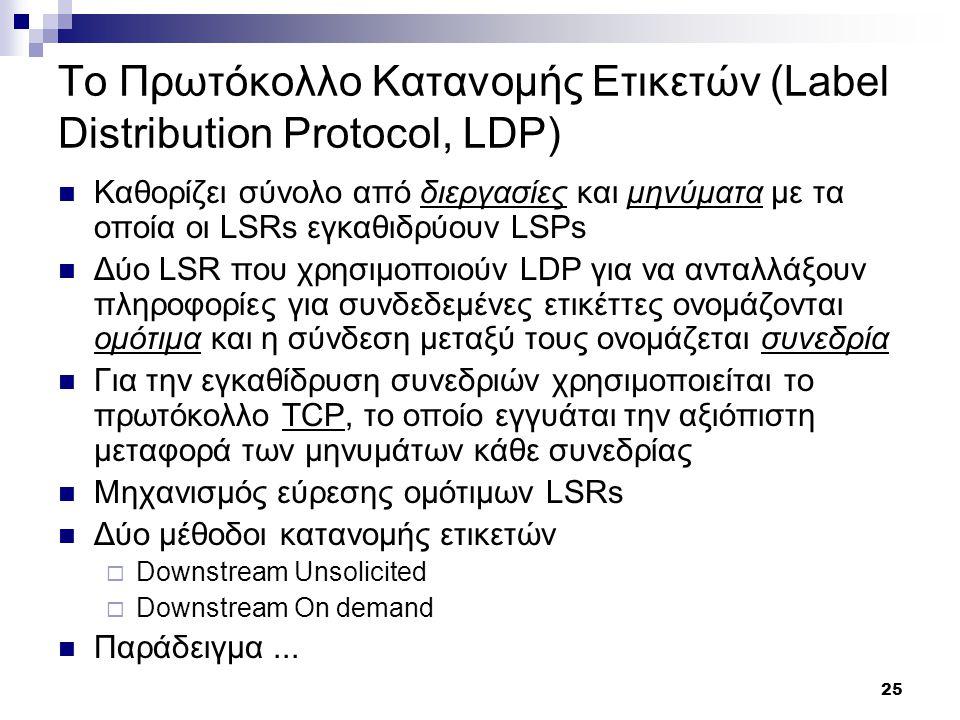 25 Το Πρωτόκολλο Κατανομής Eτικετών (Label Distribution Protocol, LDP) Καθορίζει σύνολο από διεργασίες και μηνύματα με τα οποία οι LSRs εγκαθιδρύουν LSPs Δύο LSR που χρησιμοποιούν LDP για να ανταλλάξουν πληροφορίες για συνδεδεμένες ετικέττες ονομάζονται ομότιμα και η σύνδεση μεταξύ τους ονομάζεται συνεδρία Για την εγκαθίδρυση συνεδριών χρησιμοποιείται το πρωτόκολλο TCP, το οποίο εγγυάται την αξιόπιστη μεταφορά των μηνυμάτων κάθε συνεδρίας Μηχανισμός εύρεσης ομότιμων LSRs Δύο μέθοδοι κατανομής ετικετών  Downstream Unsolicited  Downstream On demand Παράδειγμα...