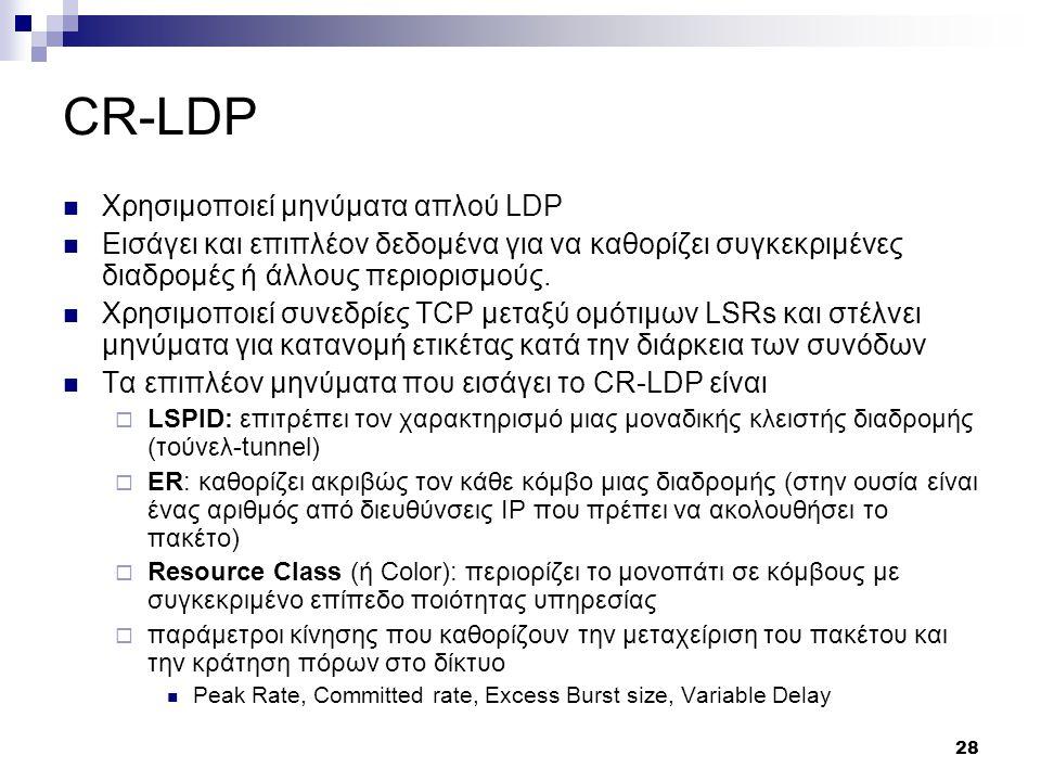 28 CR-LDP Χρησιμοποιεί μηνύματα απλού LDP Εισάγει και επιπλέον δεδομένα για να καθορίζει συγκεκριμένες διαδρομές ή άλλους περιορισμούς. Χρησιμοποιεί σ