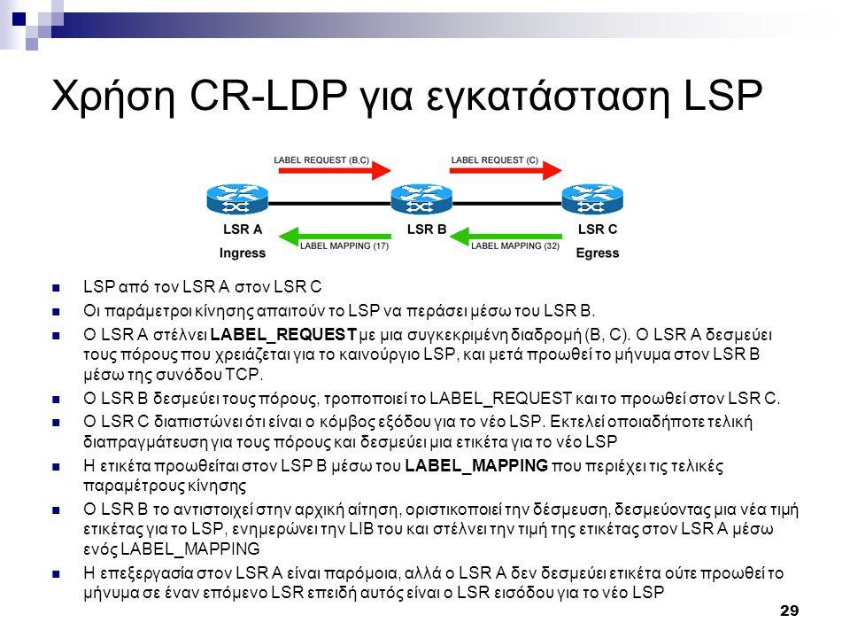 29 Χρήση CR-LDP για εγκατάσταση LSP LSP από τον LSR A στον LSR C Οι παράμετροι κίνησης απαιτούν το LSP να περάσει μέσω του LSR B. O LSR A στέλνει LABE