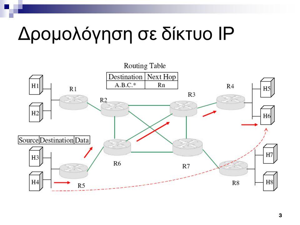 3 Δρομολόγηση σε δίκτυο IP