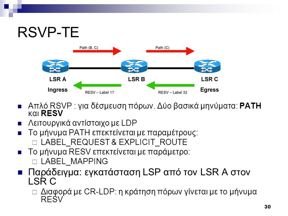 30 RSVP-TE Απλό RSVP : για δέσμευση πόρων. Δύο βασικά μηνύματα: PATH και RESV Λειτουργικά αντίστοιχο με LDP Το μήνυμα PATH επεκτείνεται με παραμέτρους
