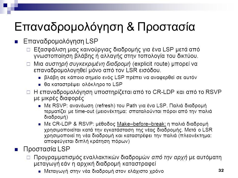 32 Επαναδρομολόγηση & Προστασία Επαναδρομολόγηση LSP  Εξασφάλιση μιας καινούργιας διαδρομής για ένα LSP μετά από γνωστοποίηση βλάβης ή αλλαγής στην τοπολογία του δικτύου.