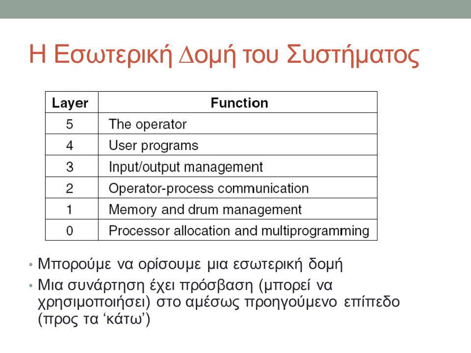 Η Εσωτερική ∆ομή του Συστήματος Μπορούμε να ορίσουμε μια εσωτερική δομή Μια συνάρτηση έχει πρόσβαση (μπορεί να χρησιμοποιήσει) στο αμέσως