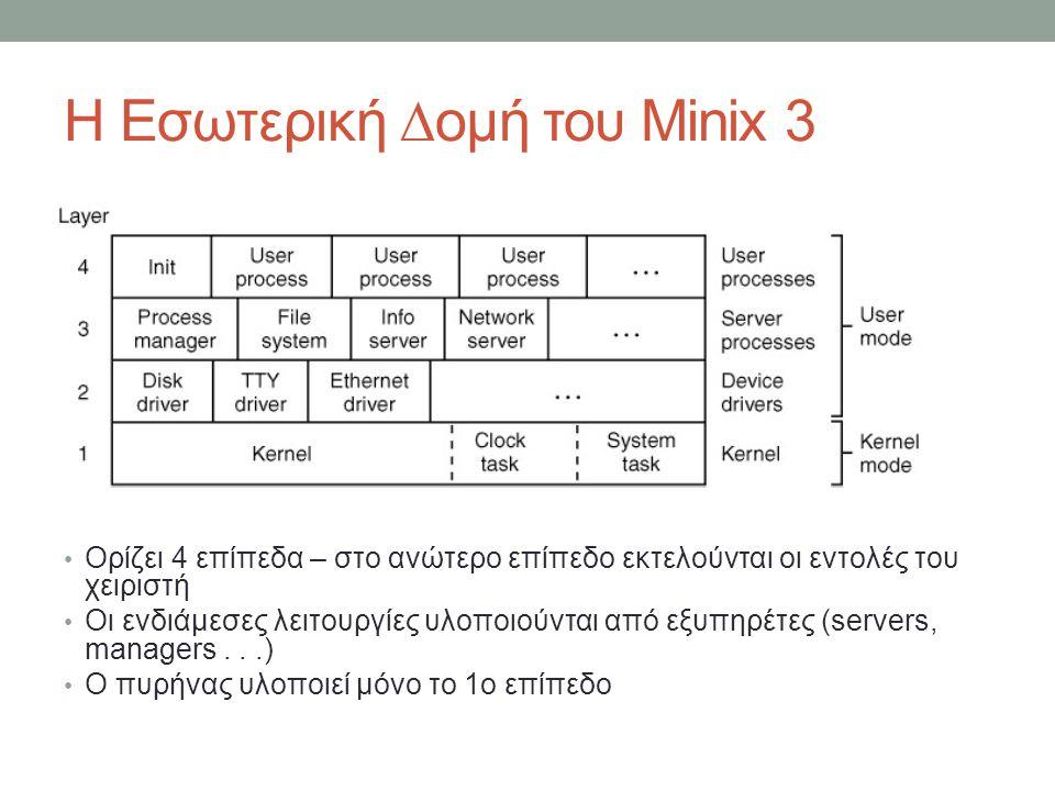 Η Εσωτερική ∆ομή του Minix 3 Ορίζει 4 επίπεδα – στο ανώτερο επίπεδο εκτελούνται οι εντολές του χειριστή Οι ενδιάμεσες λειτουργίες υλοποιού