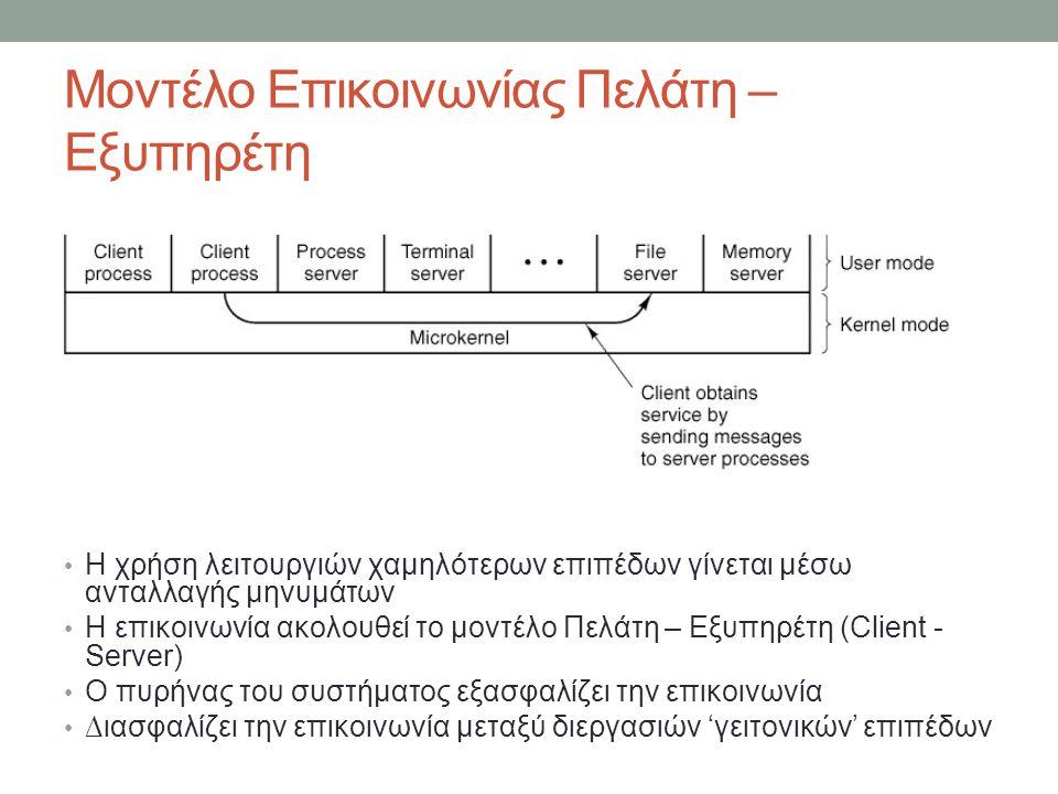 Μοντέλο Επικοινωνίας Πελάτη – Εξυπηρέτη Η χρήση λειτουργιών χαμηλότερων επιπέδων γίνεται μέσω ανταλλαγής μηνυμάτων Η επικοινωνία ακολουθε