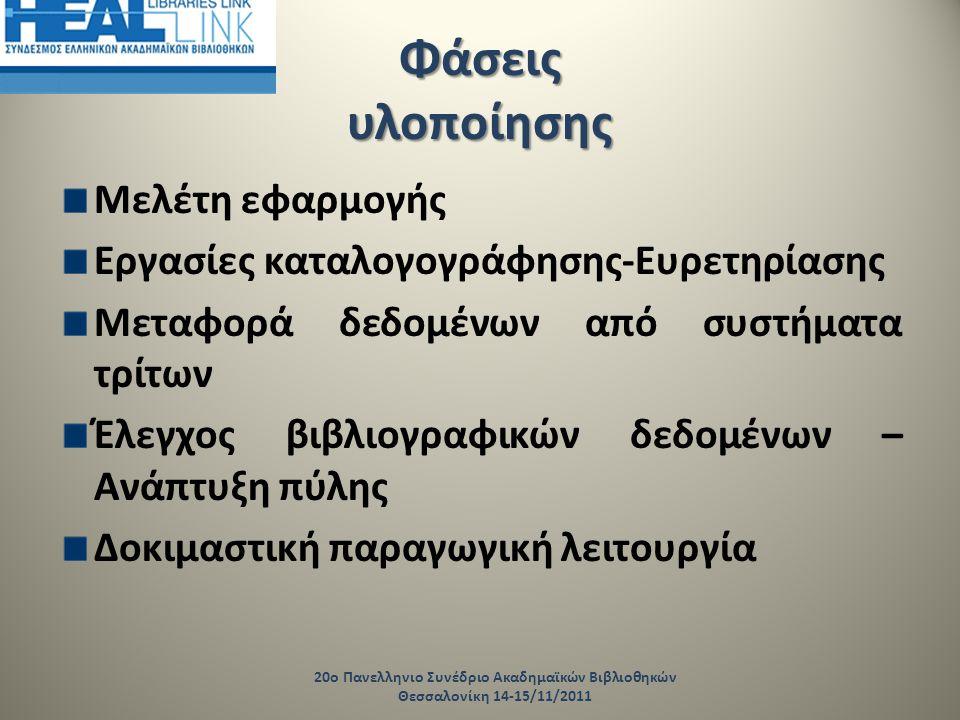Φάσεις υλοποίησης Μελέτη εφαρμογής Εργασίες καταλογογράφησης-Ευρετηρίασης Μεταφορά δεδομένων από συστήματα τρίτων Έλεγχος βιβλιογραφικών δεδομένων – Ανάπτυξη πύλης Δοκιμαστική παραγωγική λειτουργία 20ο Πανελληνιο Συνέδριο Ακαδημαϊκών Βιβλιοθηκών Θεσσαλονίκη 14-15/11/2011