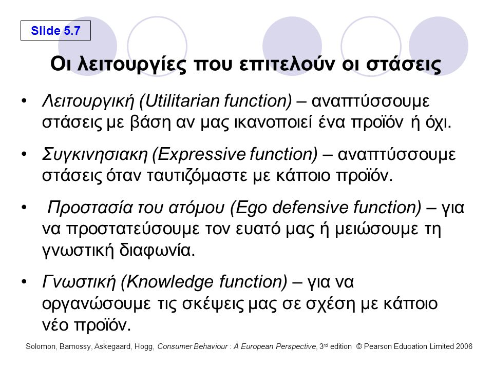Slide 5.18 Solomon, Bamossy, Askegaard, Hogg, Consumer Behaviour : A European Perspective, 3 rd edition © Pearson Education Limited 2006 Πως μετράμε τις στάσεις του καταναλωτή ; Πρόθεση Αγοράς Which of the following statements best describes the chance that you will buy Old Spice the next time you purchase an after shave product.