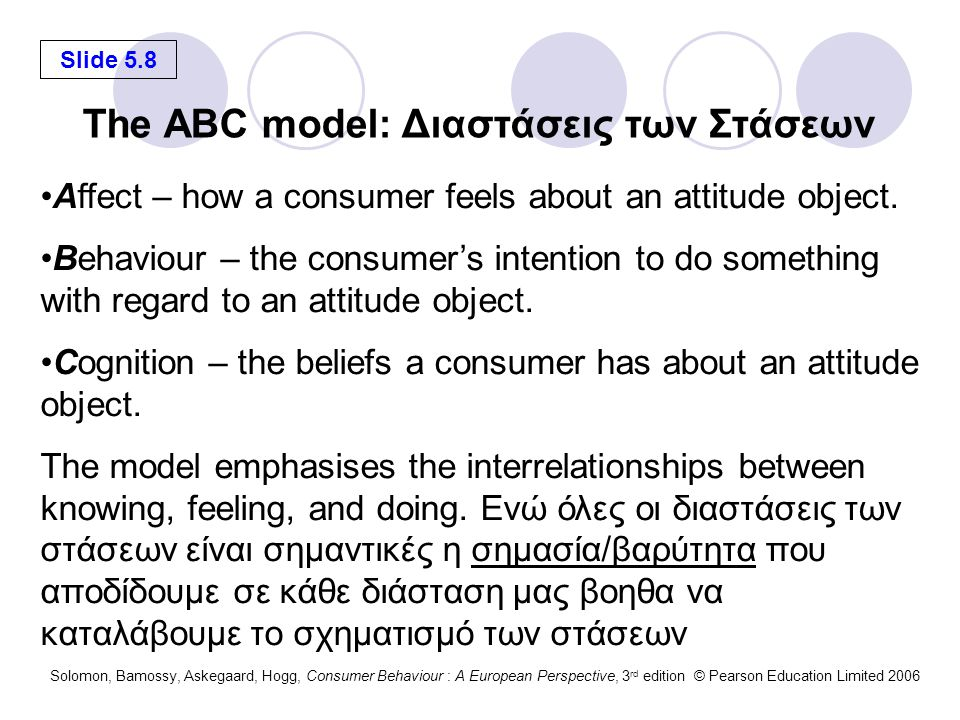 Slide 5.8 Solomon, Bamossy, Askegaard, Hogg, Consumer Behaviour : A European Perspective, 3 rd edition © Pearson Education Limited 2006 Affect – how a