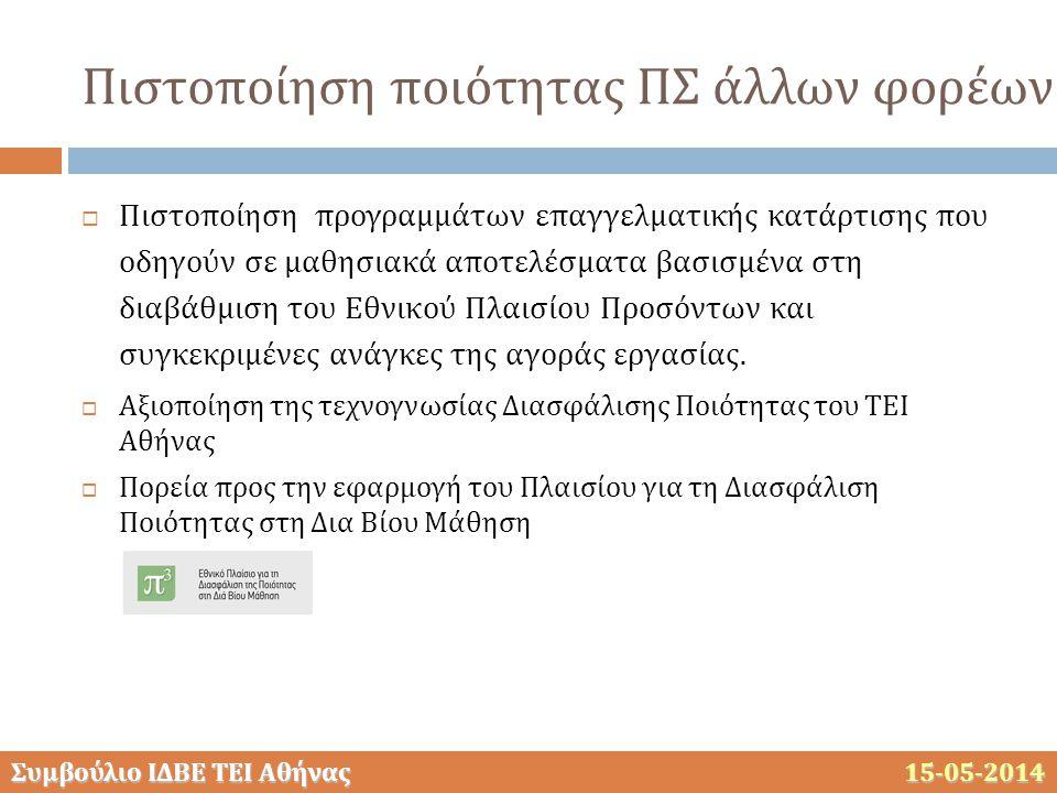 Συμβούλιο ΙΔΒΕ ΤΕΙ Αθήνας 15-05-2014 Πιστοποίηση ποιότητας ΠΣ άλλων φορέων  Πιστοποίηση προγραμμάτων επαγγελματικής κατάρτισης που οδηγούν σε μαθησια