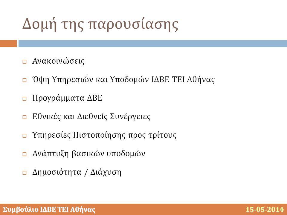 Συμβούλιο ΙΔΒΕ ΤΕΙ Αθήνας 15-05-2014 Δομή της παρουσίασης  Ανακοινώσεις  Όψη Υπηρεσιών και Υποδομών ΙΔΒΕ ΤΕΙ Αθήνας  Προγράμματα ΔΒΕ  Εθνικές και
